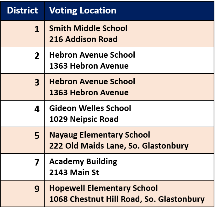 voting district key