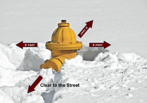 Diagram for clearing snow around a fire hydrant